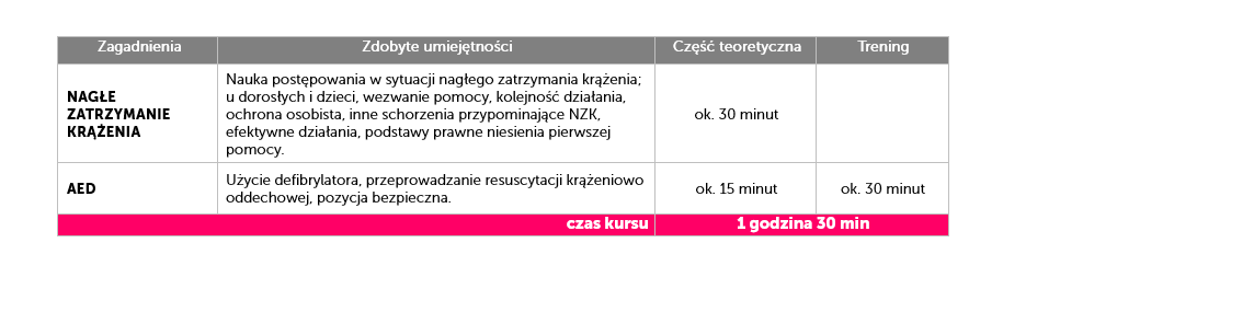 kurs-aed.png#asset:1741